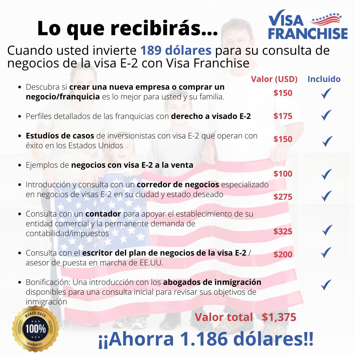 ESP Visa Franchise E-2 Visa Business Consultation-1